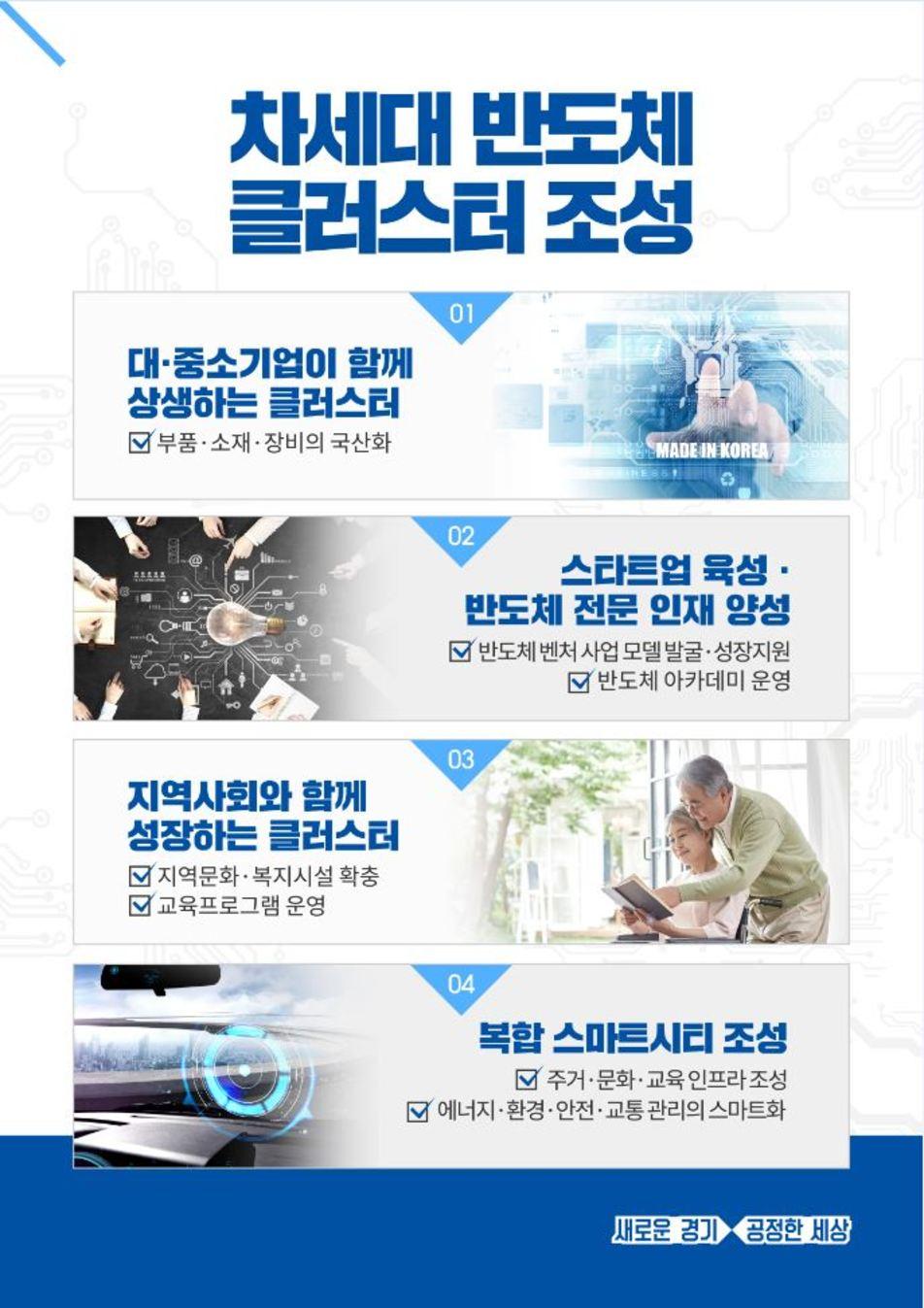 """이재명 경기도지사 """"반도체 클러스터, 최적지는 경기도"""""""