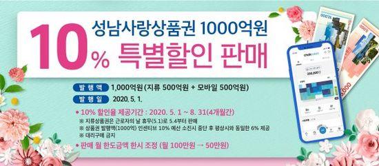 성남사랑상품권 1000억원 10% 특별할인 판매
